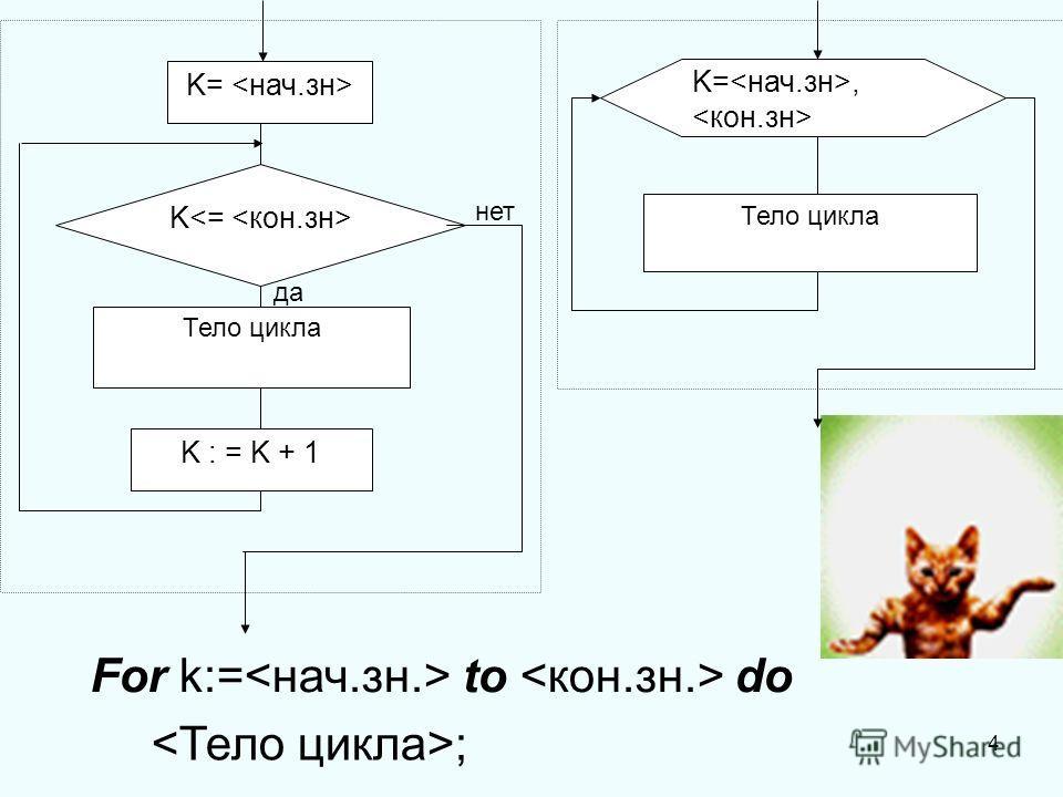 4 For k:= to do ; K=, Тело цикла K= K Тело цикла K : = K + 1 да нет