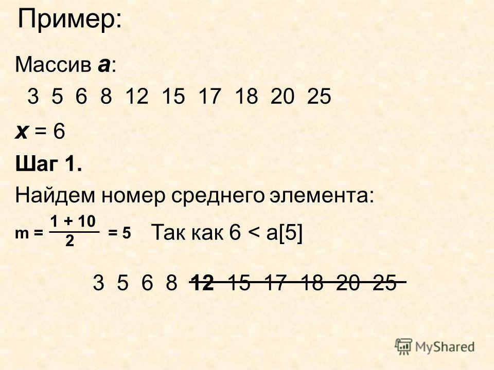 Пример: Массив а : 3 5 6 8 12 15 17 18 20 25 х = 6 Шаг 1. Найдем номер среднего элемента: 2 m == 5 1 + 10 Так как 6 < a[5] 3 5 6 8 12 15 17 18 20 25