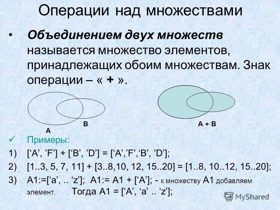 Операции над множествами Объединением двух множеств называется множество элементов, принадлежащих обоим множествам. Знак операции – « + ». Примеры: 1)[A, F] + [B, D] = [A,F,B, D]; 2)[1..3, 5, 7, 11] + [3..8,10, 12, 15..20] = [1..8, 10..12, 15..20]; 3