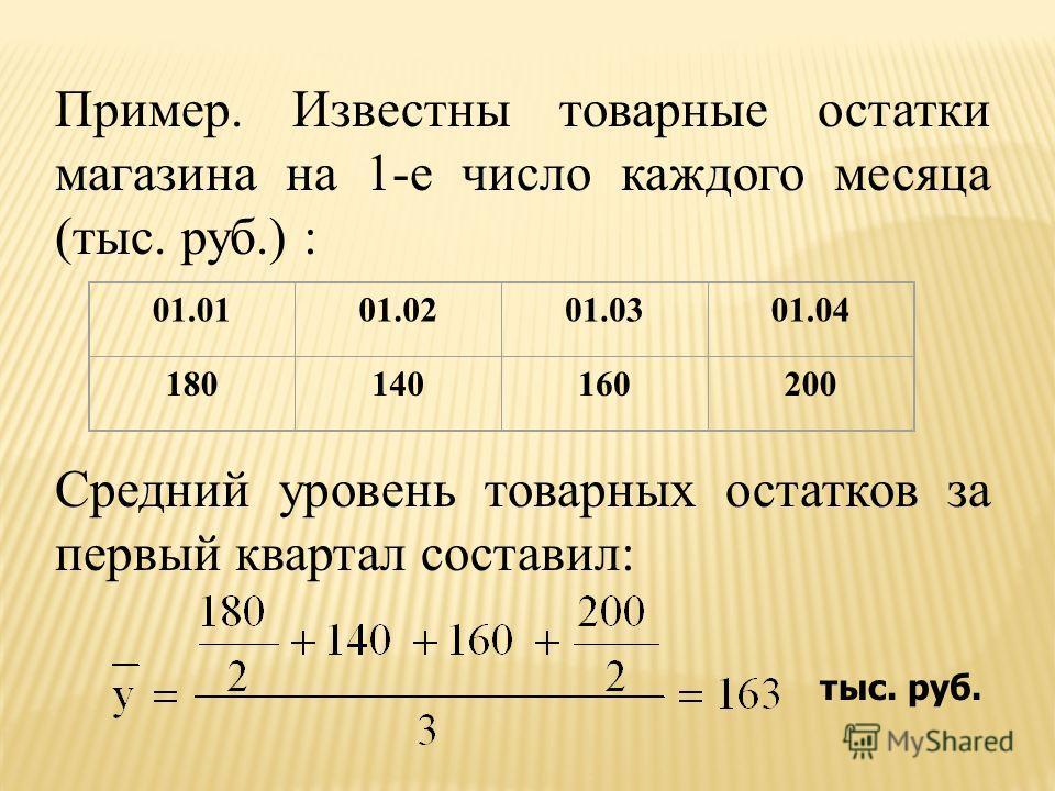 Пример. Известны товарные остатки магазина на 1-е число каждого месяца (тыс. руб.) : Средний уровень товарных остатков за первый квартал составил: 01.0101.0201.0301.04 180140160200 тыс. руб.