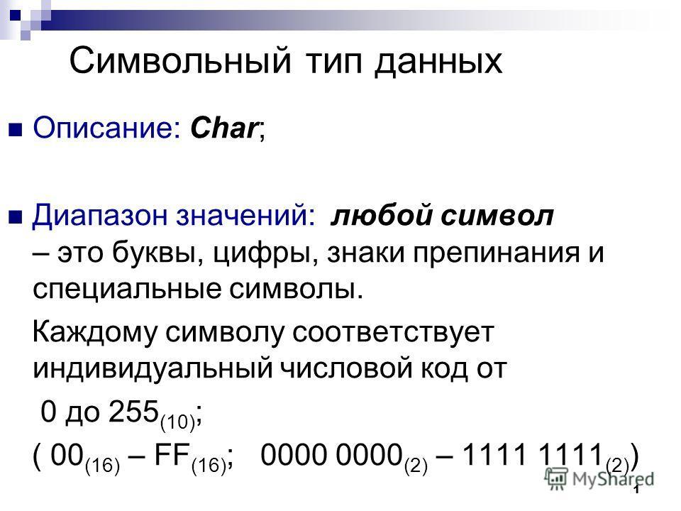 1 Символьный тип данных Описание: Char; Диапазон значений: любой символ – это буквы, цифры, знаки препинания и специальные символы. Каждому символу соответствует индивидуальный числовой код от 0 до 255 (10) ; ( 00 (16) – FF (16) ; 0000 0000 (2) – 111