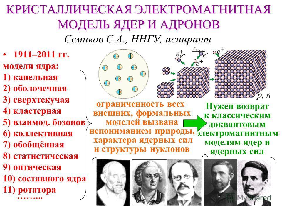 КРИСТАЛЛИЧЕСКАЯ ЭЛЕКТРОМАГНИТНАЯ МОДЕЛЬ ЯДЕР И АДРОНОВ 1911–2011 гг. модели ядра: 1) капельная 2) оболочечная 3) сверхтекучая 4) кластерная 5) взаимод. бозонов 6) коллективная 7) обобщённая 8) статистическая 9) оптическая 10) составного ядра 11) рота