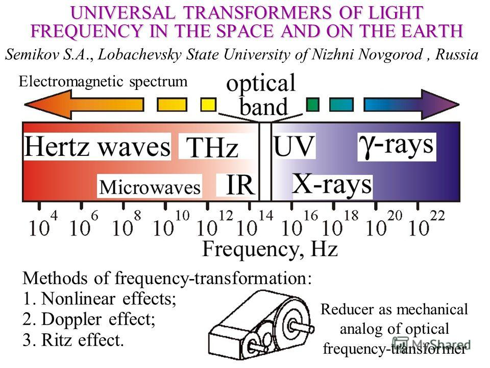 UNIVERSAL TRANSFORMERS OF LIGHT FREQUENCY IN THE SPACE AND ON THE EARTH Methods of frequency-transformation: 1. Nonlinear effects; 2. Doppler effect; 3. Ritz effect. Semikov S.A., Lobachevsky State University of Nizhni Novgorod, Russia Reducer as mec