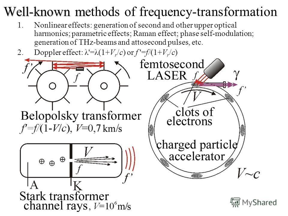 Well-known m Well-known methods of frequency-transformation 1.Nonlinear effects: generation of second and other upper optical harmonics; parametric effects; Raman effect; phase self-modulation; generation of THz-beams and attosecond pulses, etc. 2.Do