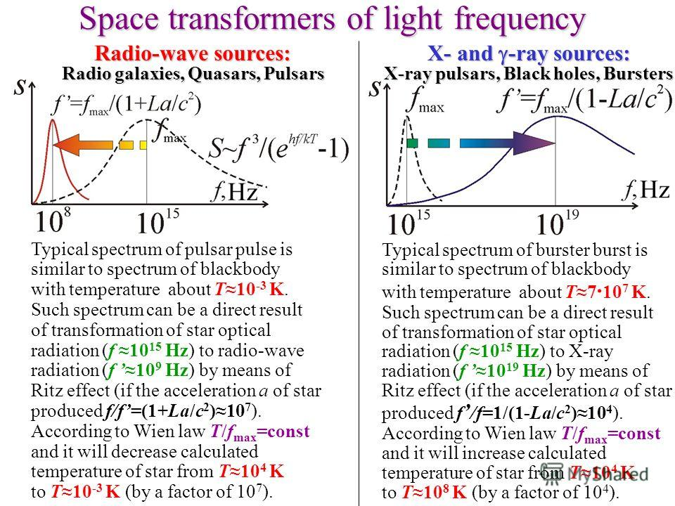 Space transformers of light frequency Radio-wave sources: Radio galaxies, Quasars, Pulsars X- and -ray sources: X-ray pulsars, Black holes, Bursters Typical spectrum of pulsar pulse is similar to spectrum of blackbody with temperature about T10 -3 K.