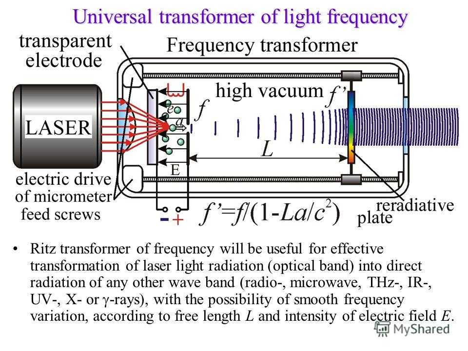 Universal transformer of light frequency Ritz transformer of frequency will be useful for effective transformation of laser light radiation (optical band) into direct radiation of any other wave band (radio-, microwave, THz-, IR-, UV-, X- or -rays),