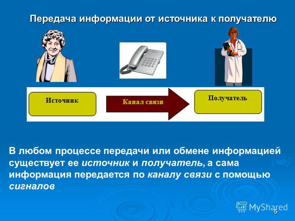 5 Передача информации от источника к получателю В любом процессе передачи или обмене информацией существует ее источник и получатель, а сама информация передается по каналу связи с помощью сигналов