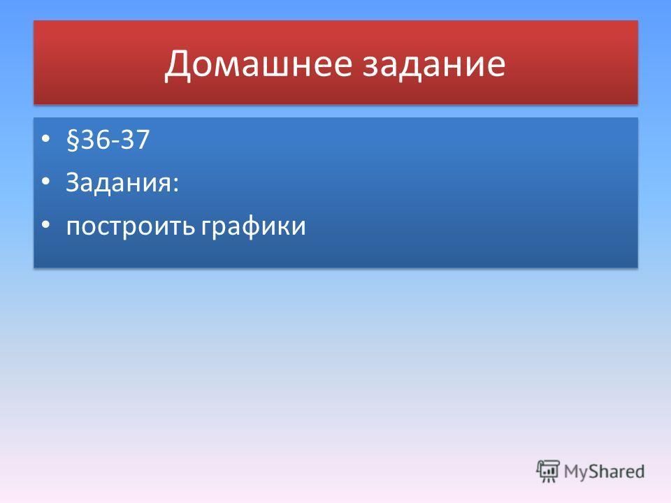 Домашнее задание §36-37 Задания: построить графики §36-37 Задания: построить графики