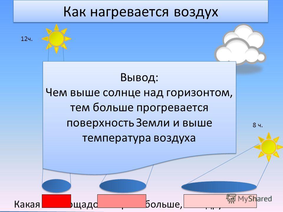Как нагревается воздух 8 ч. 10 ч. 12ч. Какая из площадок нагрета больше, чем другие? Вывод: Чем выше солнце над горизонтом, тем больше прогревается поверхность Земли и выше температура воздуха Вывод: Чем выше солнце над горизонтом, тем больше прогрев