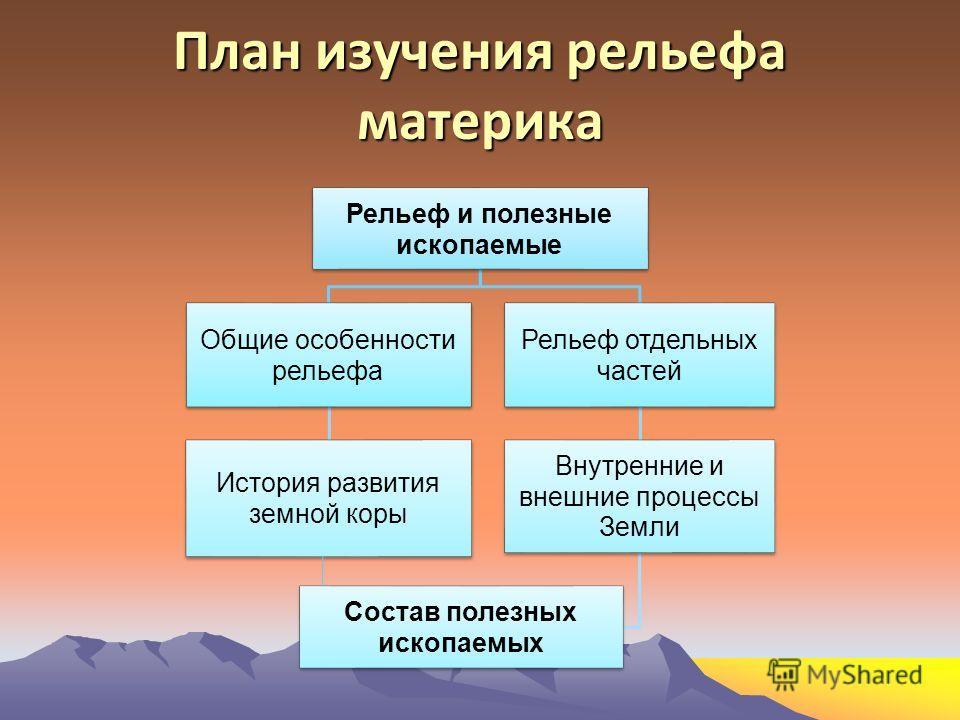 План изучения рельефа материка План изучения рельефа материка