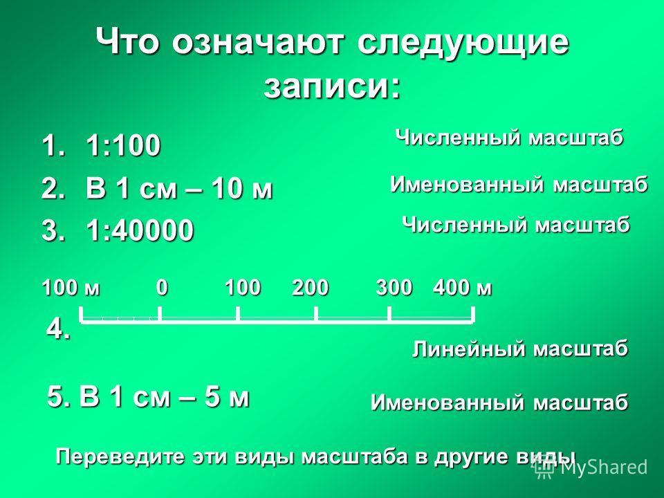 Что означают следующие записи: 1.1:100 2.В 1 см – 10 м 3.1:40000 400 м 0 100 м 1002003004. 5. В 1 см – 5 м Переведите эти виды масштаба в другие виды Численный масштаб Именованный масштаб Численный масштаб Именованный масштаб Линейный масштаб