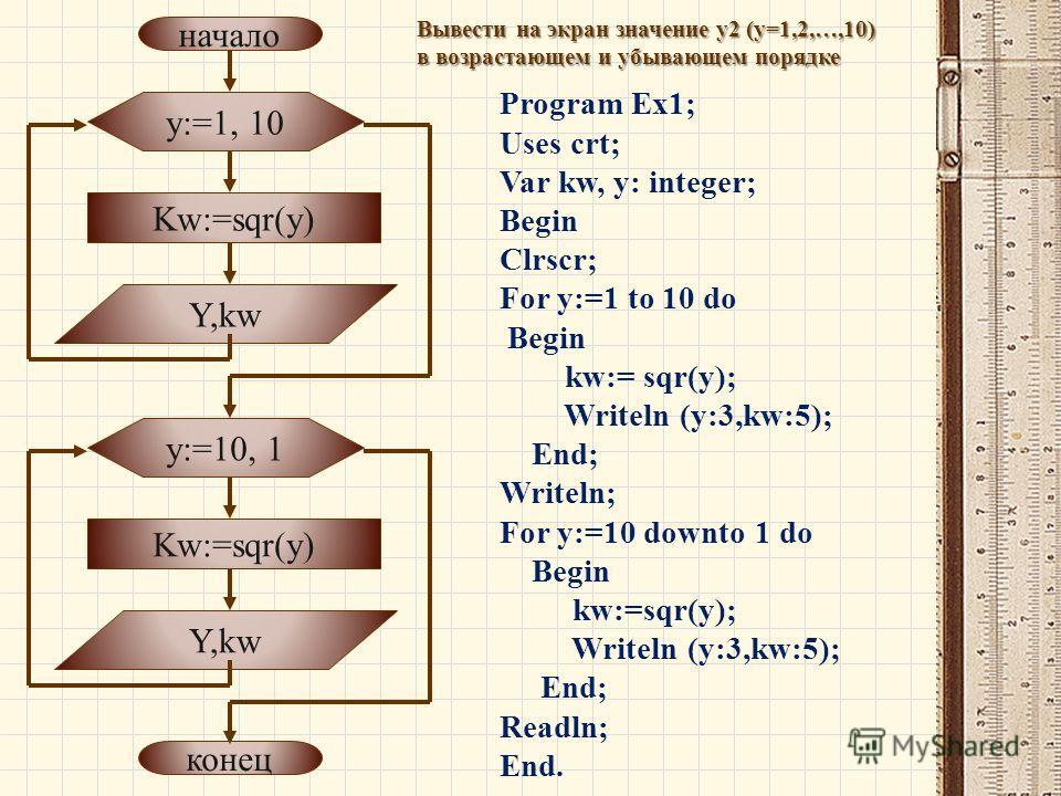 начало y:=1, 10 Kw:=sqr(y) Y,kw конец y:=10, 1 Kw:=sqr(y) Y,kw Program Ex1; Uses crt; Var kw, y: integer; Begin Clrscr; For y:=1 to 10 do Begin kw:= sqr(y); Writeln (y:3,kw:5); End; Writeln; For y:=10 downto 1 do Begin kw:=sqr(y); Writeln (y:3,kw:5);