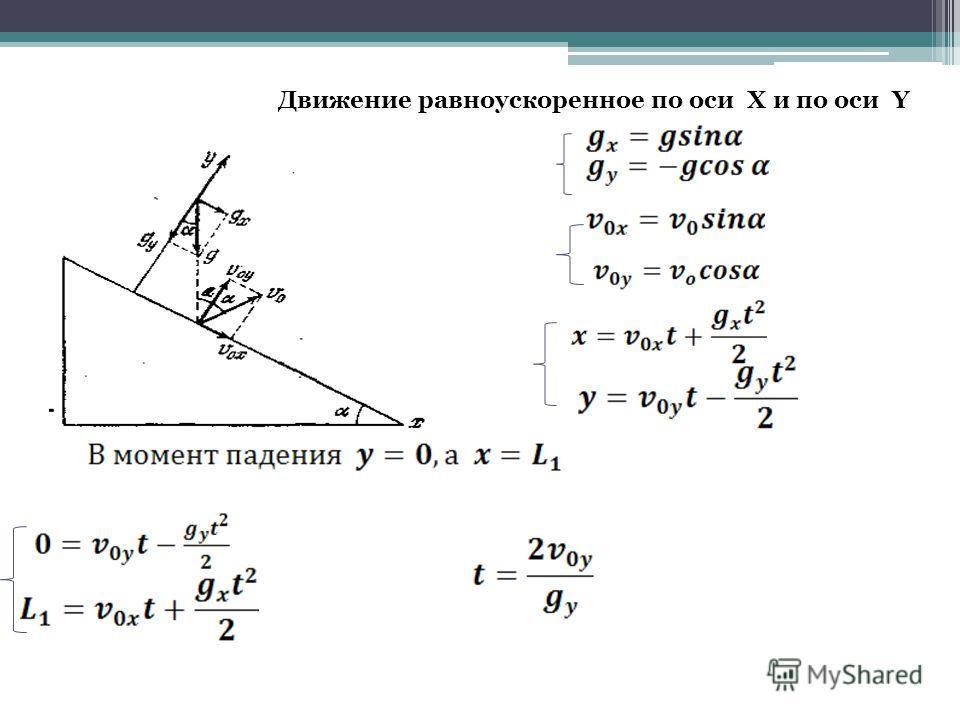 0 Движение равноускоренное по оси Х и по оси Y 0