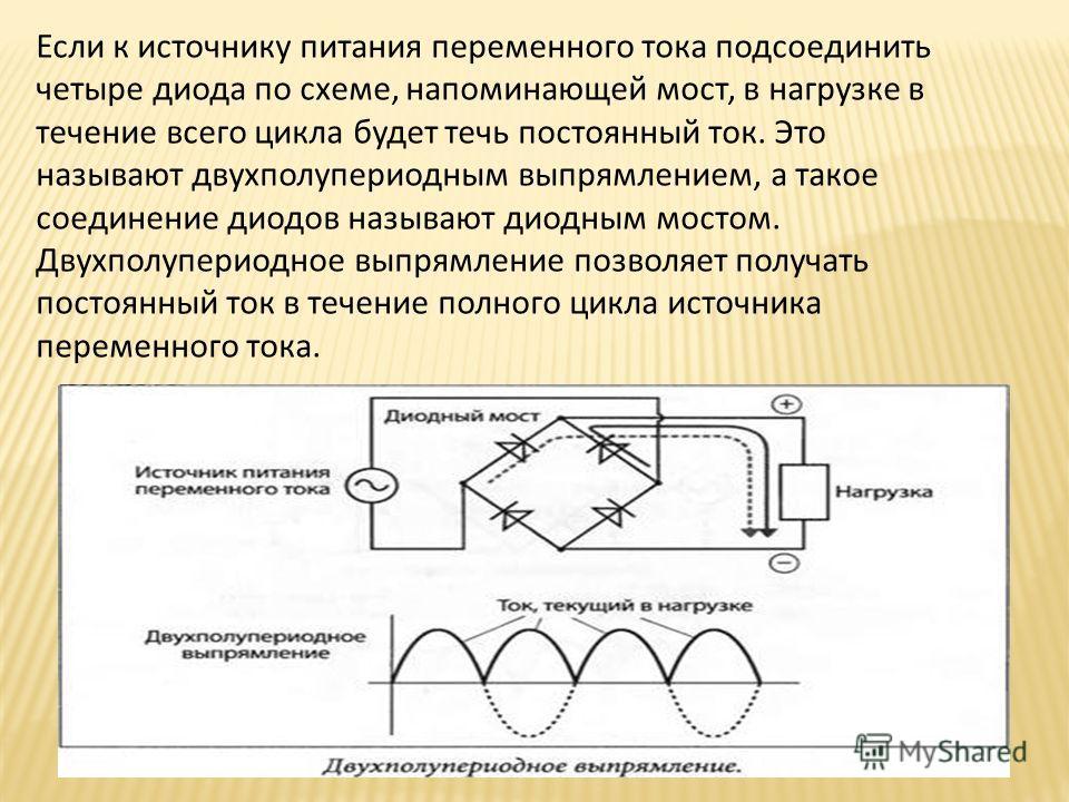 Если к источнику питания переменного тока подсоединить четыре диода по схеме, напоминающей мост, в нагрузке в течение всего цикла будет течь постоянный ток. Это называют двухполупериодным выпрямлением, а такое соединение диодов называют диодным мосто