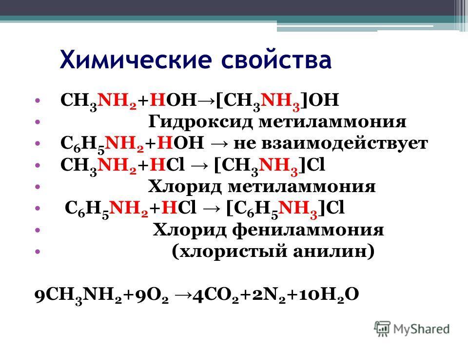 Химические свойства CH 3 NH 2 +HOH [CH 3 NH 3 ]OH Гидроксид метиламмония C 6 H 5 NH 2 +HOH не взаимодействует CH 3 NH 2 +HCl [CH 3 NH 3 ]Cl Хлорид метиламмония C 6 H 5 NH 2 +HCl [C 6 H 5 NH 3 ]Cl Хлорид фениламмония (хлористый анилин) 9CH 3 NH 2 +9O
