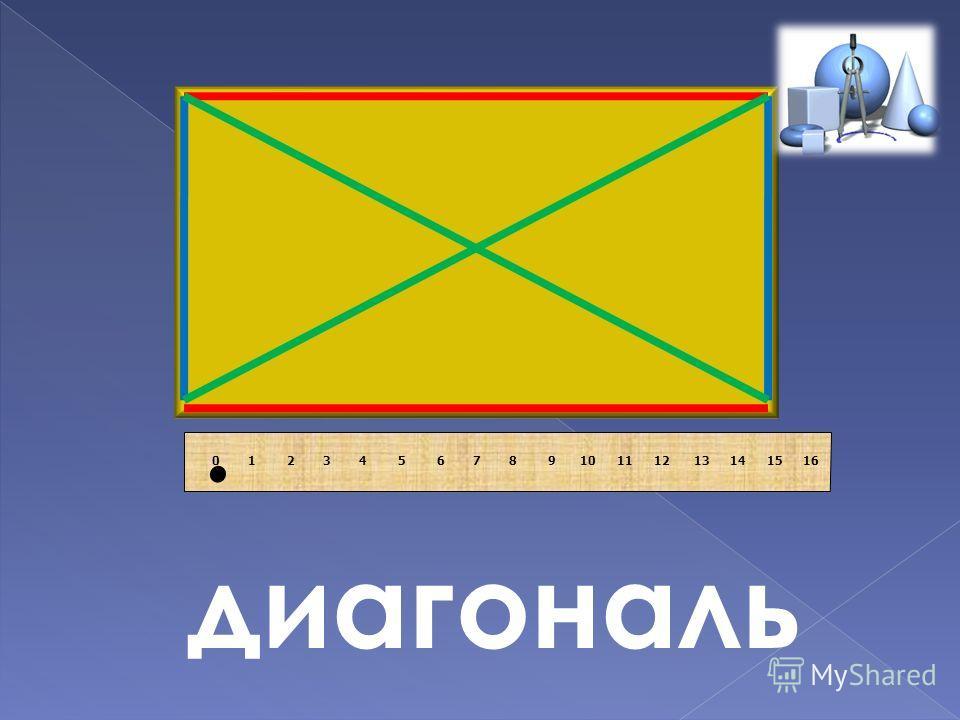 многоугольник многоугольник четырехугольник четырехугольник прямоугольник прямоугольник