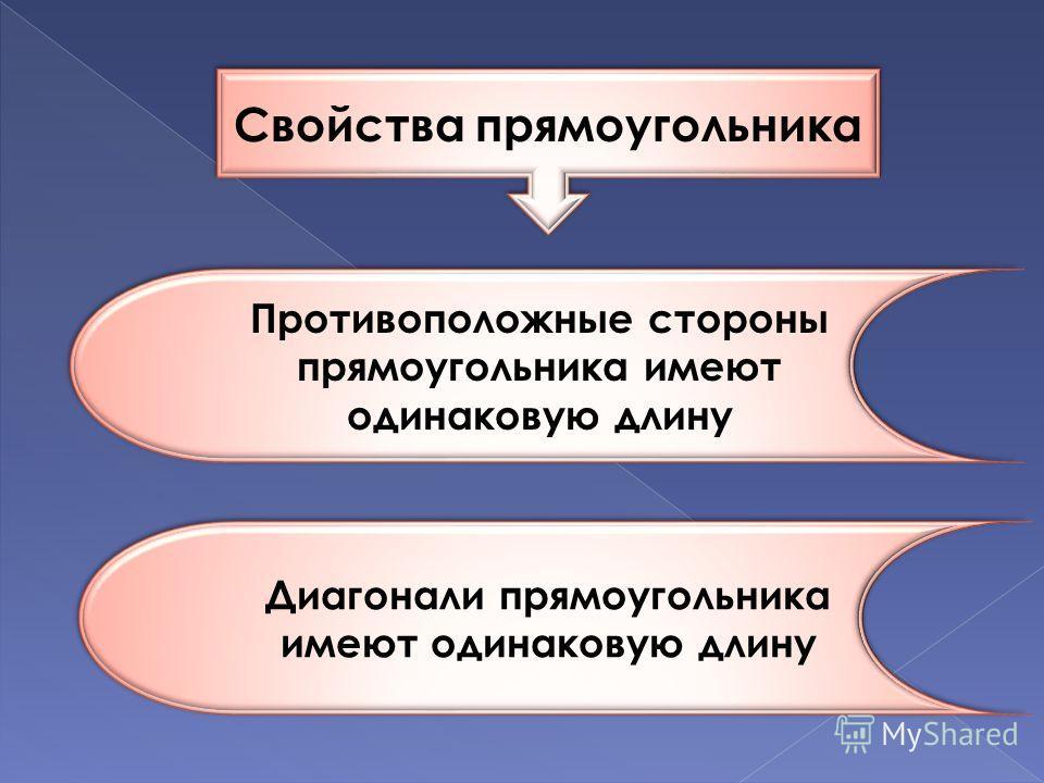 0 1 2 3 4 5 6 7 8 9 10 11 12 13 14 15 16 диагональ