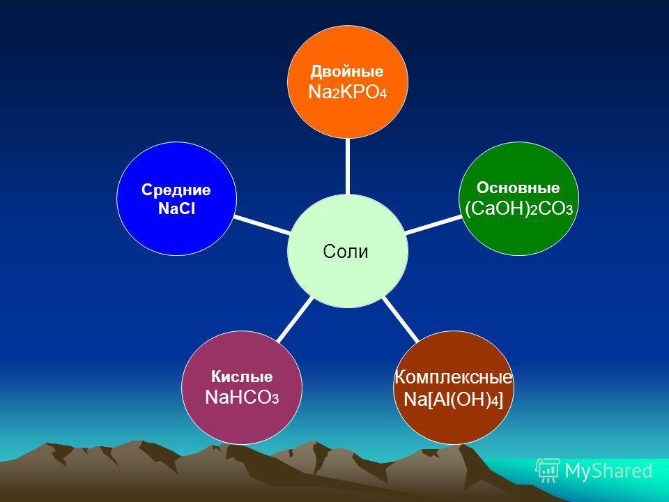 Соли Двойные Na2KPO4 Основные (CaOH)2CO3 Комплексные Na[Al(OH)4] Кислые NaHCO3 Средние NaCl