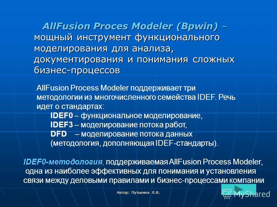 Автор: Путькина Л.В. AllFusion Proces Modeler (Bpwin) – мощный инструмент функционального моделирования для анализа, документирования и понимания сложных бизнес-процессов AllFusion Proces Modeler (Bpwin) – мощный инструмент функционального моделирова