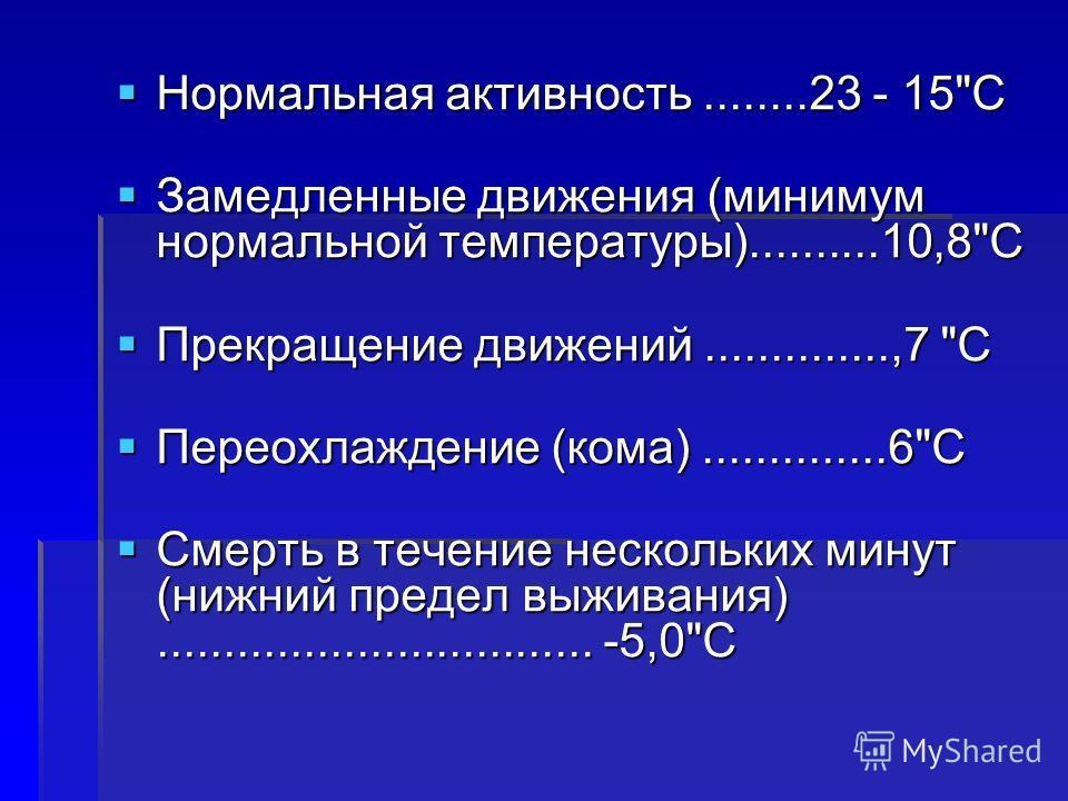 Нормальная активность........23 - 15