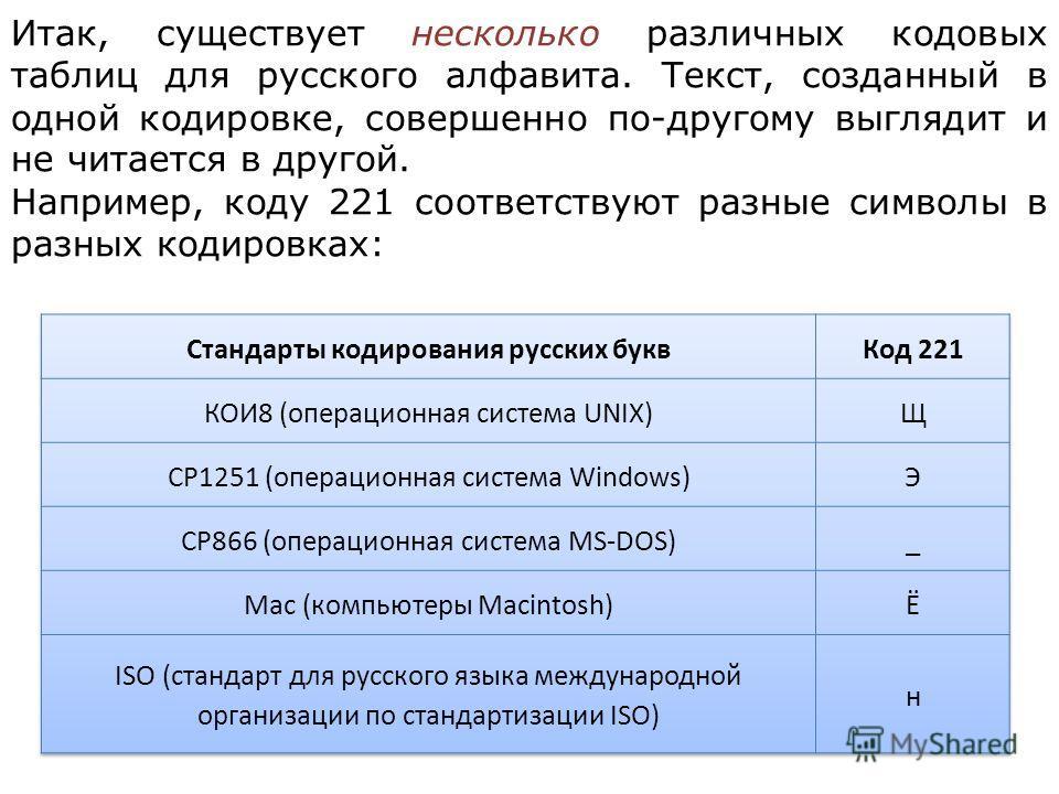 Итак, существует несколько различных кодовых таблиц для русского алфавита. Текст, созданный в одной кодировке, совершенно по-другому выглядит и не читается в другой. Например, коду 221 соответствуют разные символы в разных кодировках: