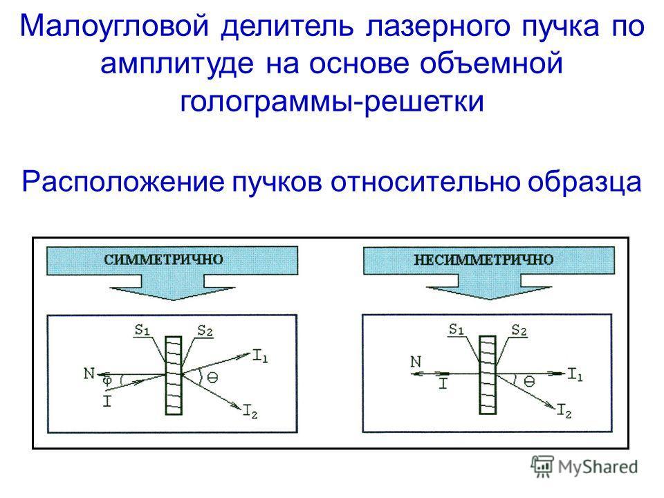 Расположение пучков относительно образца Малоугловой делитель лазерного пучка по амплитуде на основе объемной голограммы-решетки