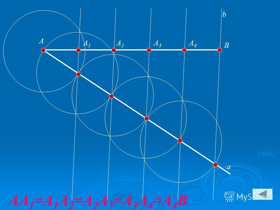 A B AA 1 =A 1 A 2 =A 2 A 3 =A 3 A 4 =A 4 B a b A1A1 A2A2 A3A3 A4A4
