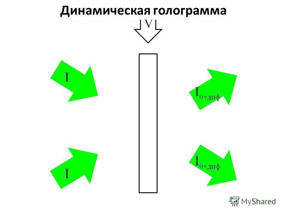 Динамическая голограмма