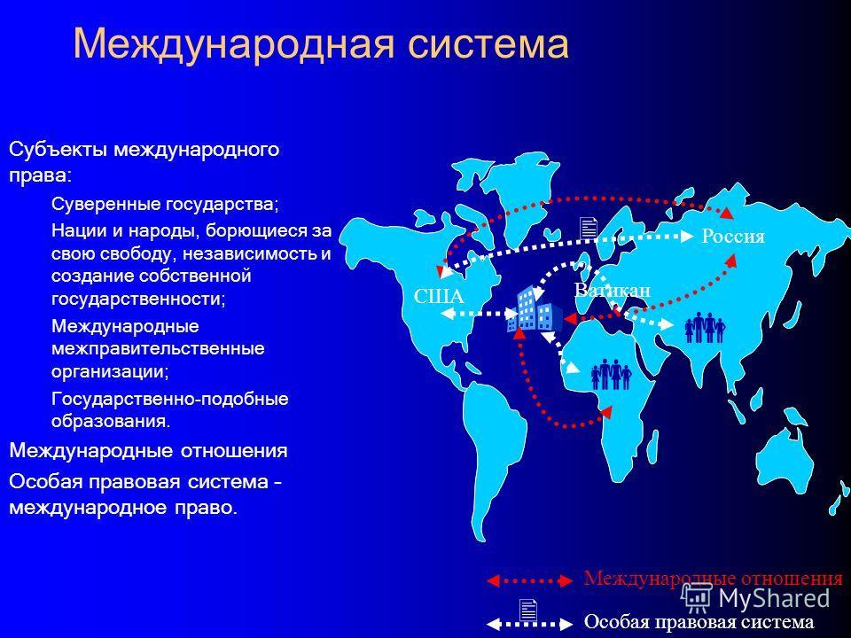 Международная система Субъекты международного права: Суверенные государства; Нации и народы, борющиеся за свою свободу, независимость и создание собственной государственности; Международные межправительственные организации; Государственно-подобные об