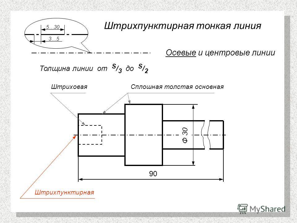 Штрихпунктирная тонкая линия Осевые и центровые линии Толщина линии от S / 3 до S / 2 3…5 5…30 Штрихпунктирная 90 Ф 30 Сплошная толстая основнаяШтриховая