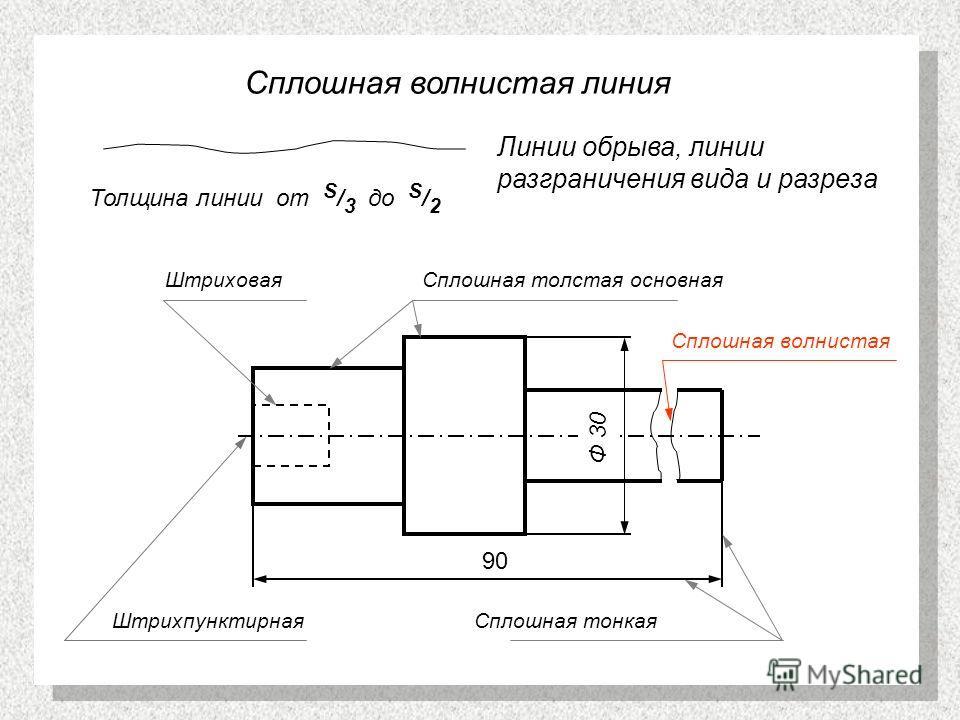 Сплошная волнистая линия Линии обрыва, линии разграничения вида и разреза Толщина линии от S / 3 до S / 2 Ф 30 90 Сплошная волнистая Сплошная толстая основнаяШтриховая ШтрихпунктирнаяСплошная тонкая