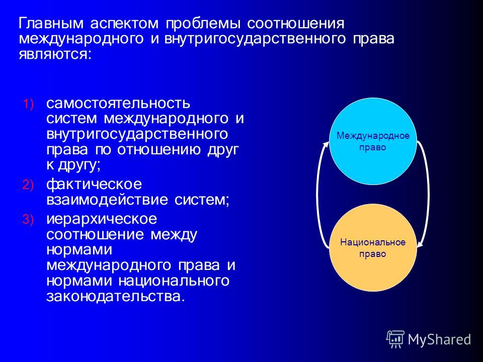 Главным аспектом проблемы соотношения международного и внутригосударственного права являются: 1) самостоятельность систем международного и внутригосударственного права по отношению друг к другу; 2) фактическое взаимодействие систем; 3) иерархическое