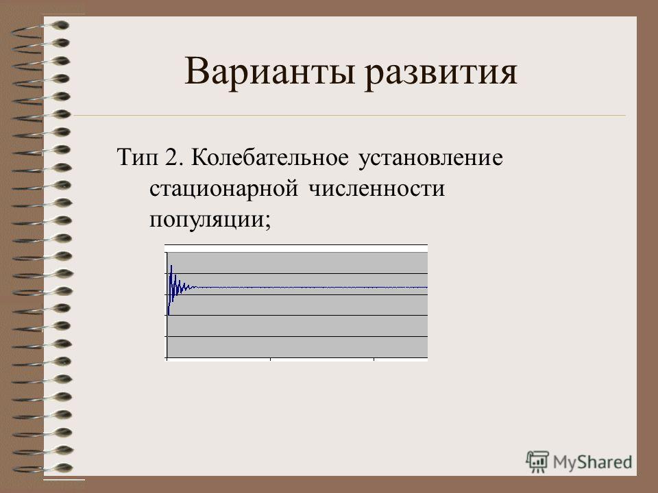Варианты развития Тип 2. Колебательное установление стационарной численности популяции;