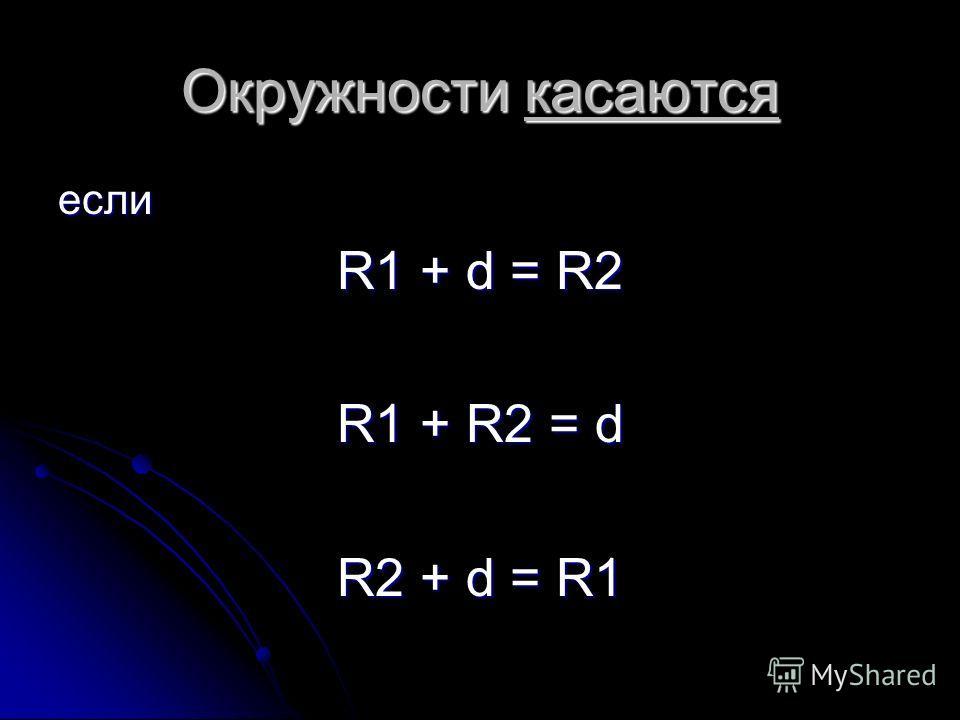 Окружности касаются eсли R1 + d = R2 R1 + R2 = d R2 + d = R1