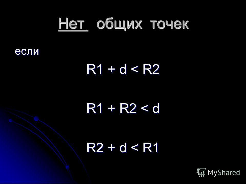 Нет общих точек eсли R1 + d < R2 R1 + R2 < d R2 + d < R1