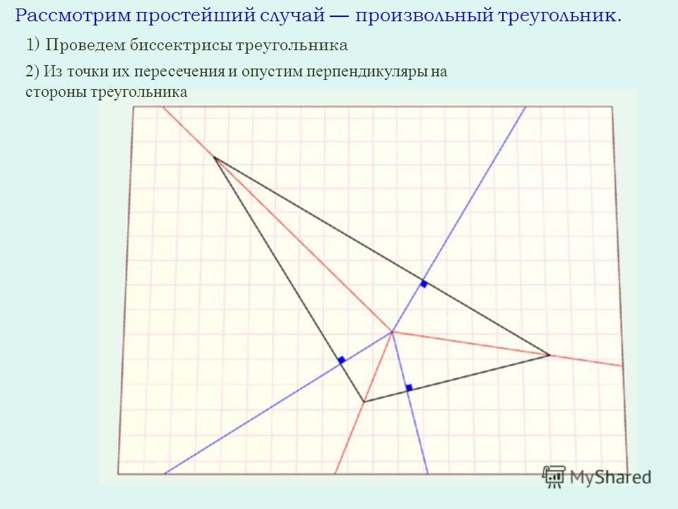 Рассмотрим простейший случай произвольный треугольник. 1) Проведем биссектрисы треугольника 2) Из точки их пересечения и опустим перпендикуляры на стороны треугольника