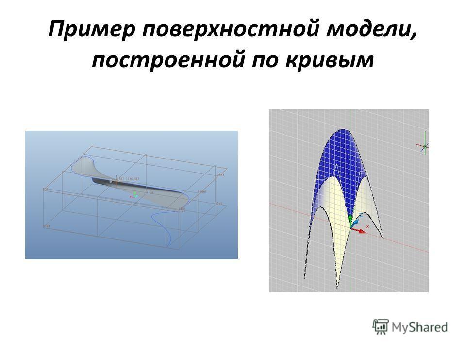 Пример поверхностной модели, построенной по кривым