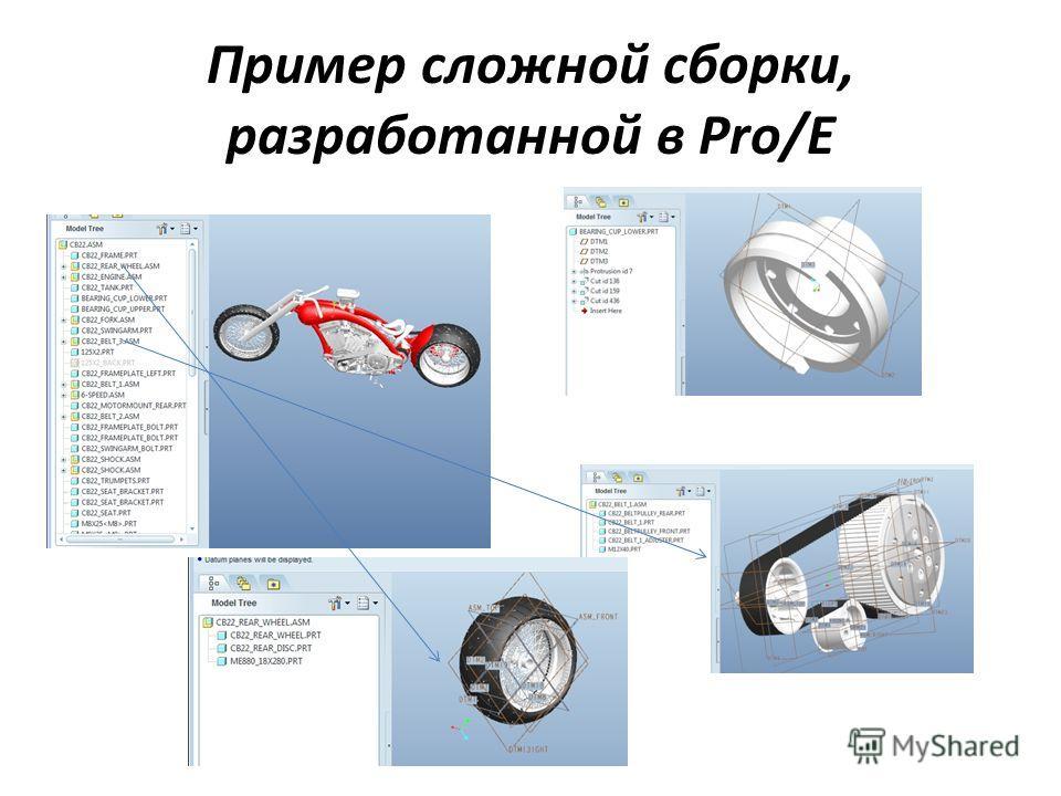 Пример сложной сборки, разработанной в Pro/E