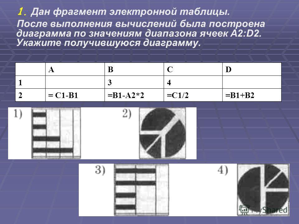 1. Дан фрагмент электронной таблицы. После выполнения вычислений была построена диаграмма по значениям диапазона ячеек A2:D2. Укажите получившуюся диаграмму. АВСD 134 2= С1-В1=В1-А2*2=С1/2=В1+В2