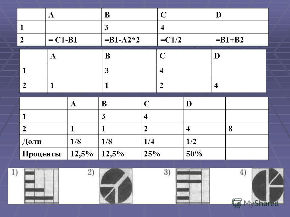 АВСD 134 21124 АВСD 134 2= С1-В1=В1-А2*2=С1/2=В1+В2 АВСD 134 211248 Доли1/8 1/41/2 Проценты12,5% 25%50%