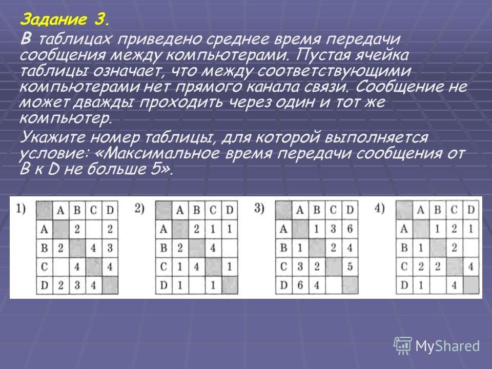 Задание 3. В таблицах приведено среднее время передачи сообщения между компьютерами. Пустая ячейка таблицы означает, что между соответствующими компьютерами нет прямого канала связи. Сообщение не может дважды проходить через один и тот же компьютер.