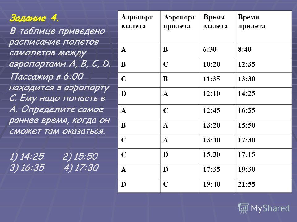 Задание 4. В таблице приведено расписание полетов самолетов между аэропортами А, В, С, D. Пассажир в 6:00 находится в аэропорту С. Ему надо попасть в А. Определите самое раннее время, когда он сможет там оказаться. 1) 14:25 2) 15:50 3) 16:35 4) 17:30