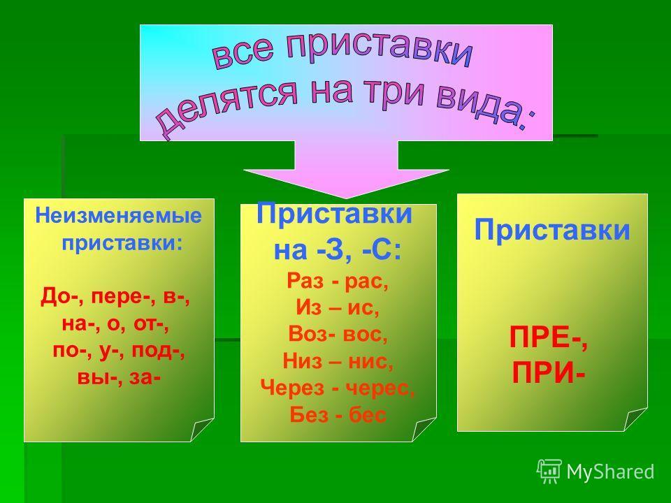 Неизменяемые приставки: До-, пере-, в-, на-, о, от-, по-, у-, под-, вы-, за- Приставки на -З, -С: Раз - рас, Из – ис, Воз- вос, Низ – нис, Через - черес, Без - бес Приставки ПРЕ-, ПРИ-