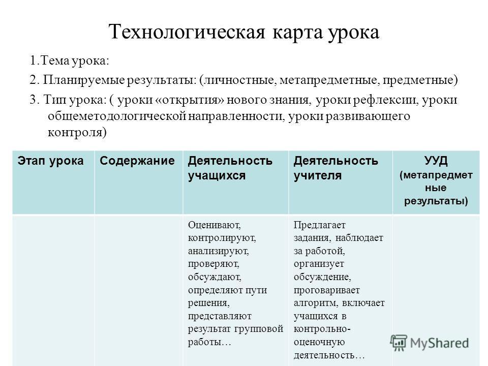 Технологическая карта урока 1.Тема урока: 2. Планируемые результаты: (личностные, метапредметные, предметные) 3. Тип урока: ( уроки «открытия» нового знания, уроки рефлексии, уроки общеметодологической направленности, уроки развивающего контроля) Эта