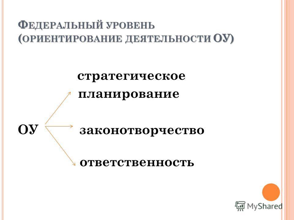 Ф ЕДЕРАЛЬНЫЙ УРОВЕНЬ ( ОРИЕНТИРОВАНИЕ ДЕЯТЕЛЬНОСТИ ОУ) стратегическое планирование ОУ законотворчество ответственность