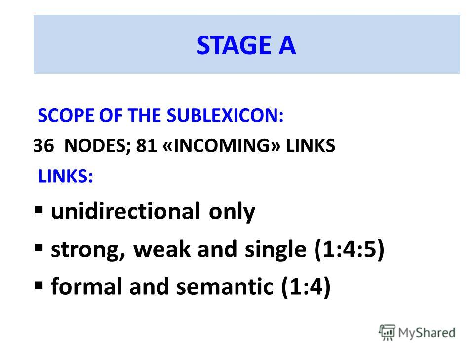 SCOPE OF THE SUBLEXICON: 36 NODES; 81 «INCOMING» LINKS LINKS: unidirectional only strong, weak and single (1:4:5) formal and semantic (1:4)