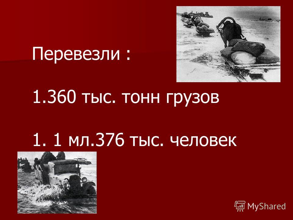 Перевезли : 1.360 тыс. тонн грузов 1. 1 мл.376 тыс. человек