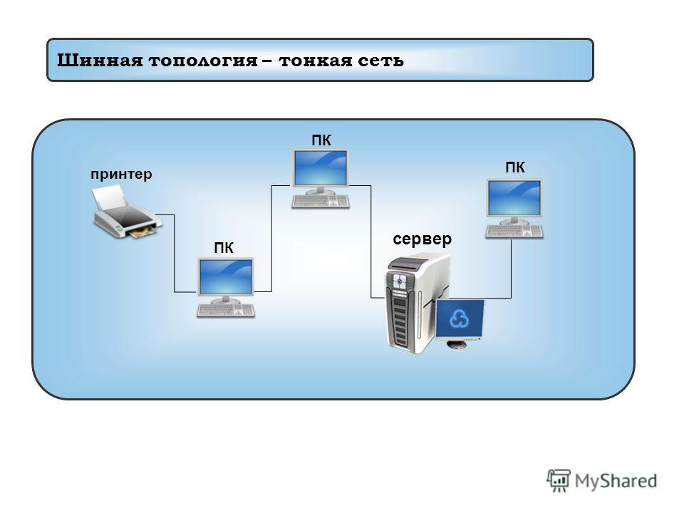 Шинная топология – тонкая сеть сервер принтер ПК
