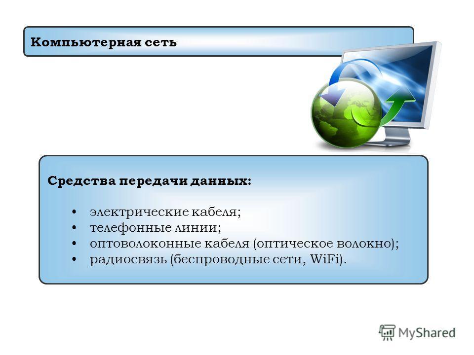 Компьютерная сеть Средства передачи данных: электрические кабеля; телефонные линии; оптоволоконные кабеля (оптическое волокно); радиосвязь (беспроводные сети, WiFi).