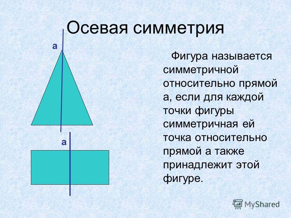 Осевая симметрия Фигура называется симметричной относительно прямой а, если для каждой точки фигуры симметричная ей точка относительно прямой а также принадлежит этой фигуре. a a